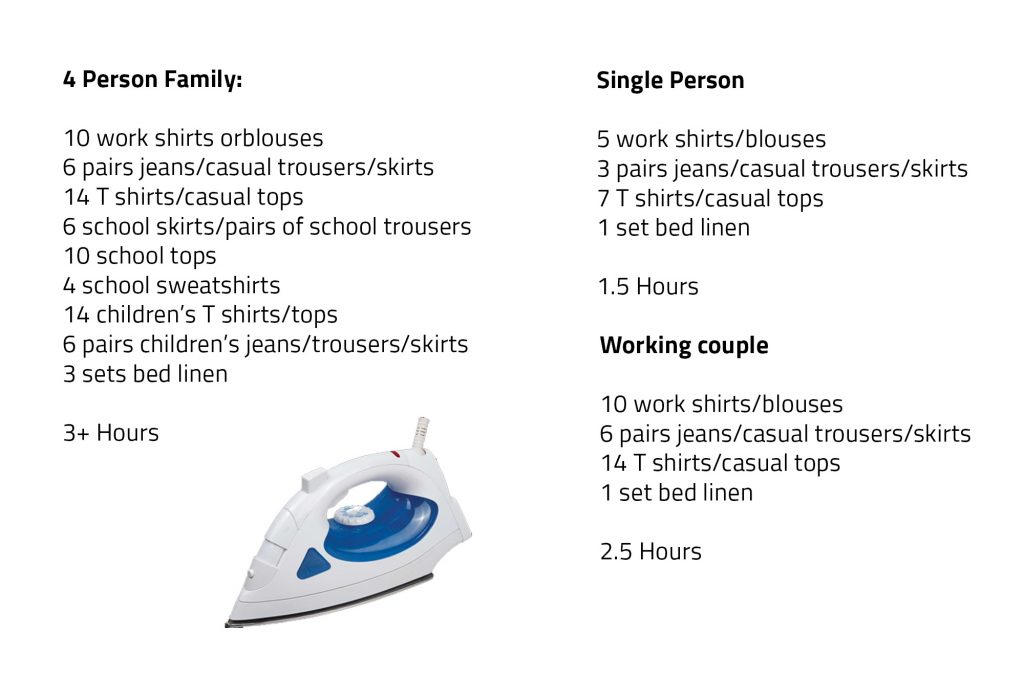 Hourly rate for ironing