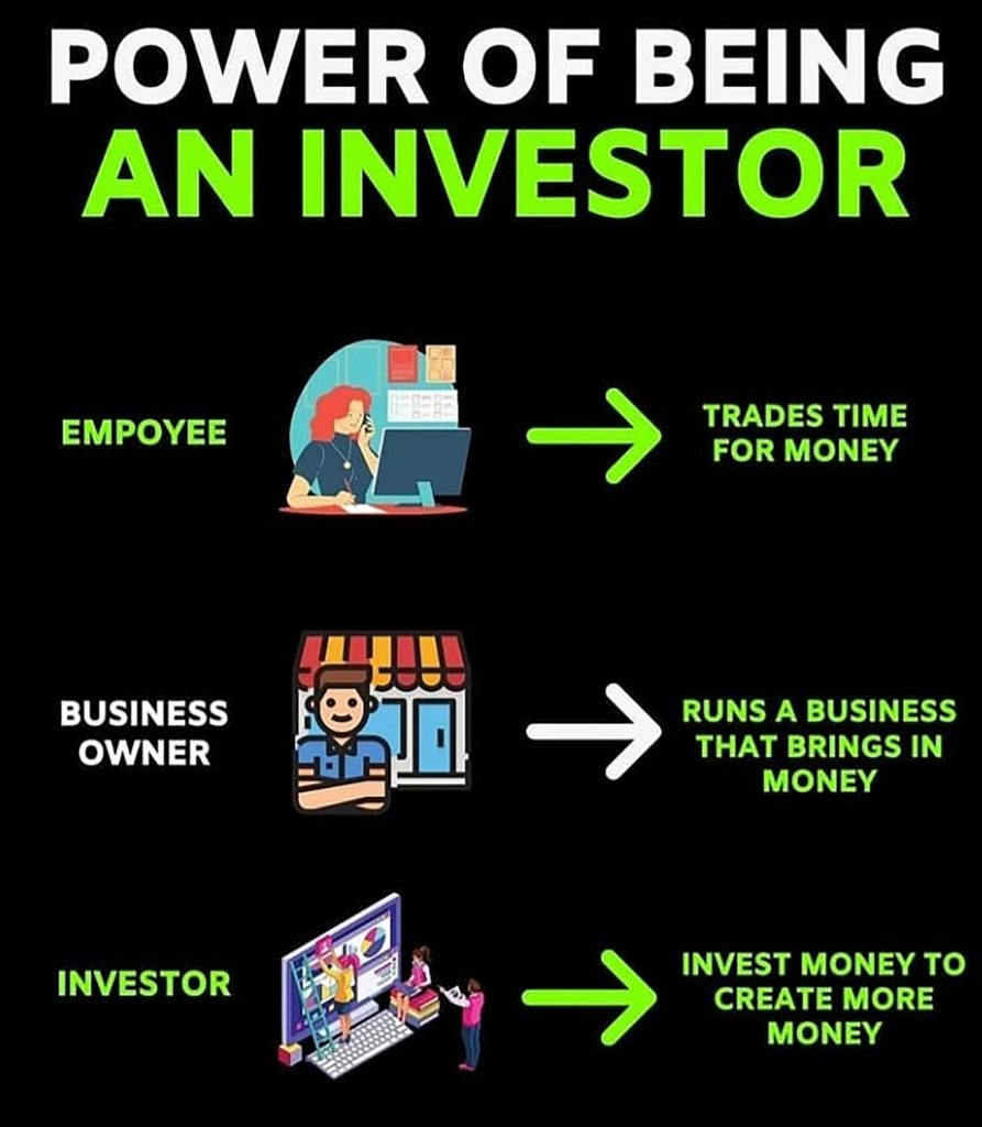 what is an investor meme